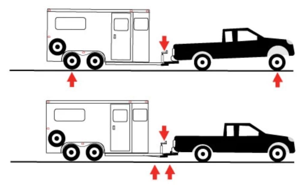 horse trailer truck weight mismatch